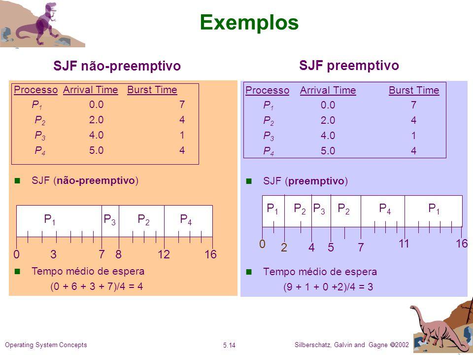 Exemplos SJF não-preemptivo SJF preemptivo P1 P2 P3 P2 P4 P1 P1 P3 P2