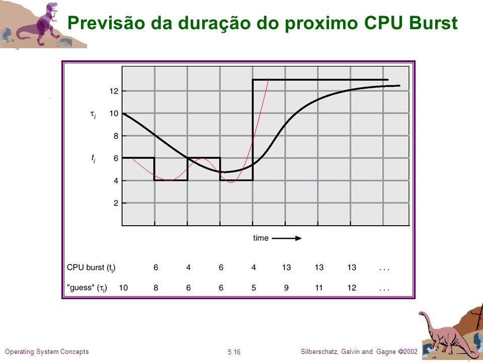 Previsão da duração do proximo CPU Burst