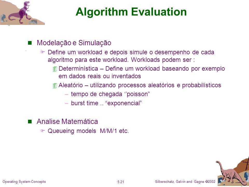 Algorithm Evaluation Modelação e Simulação Analise Matemática