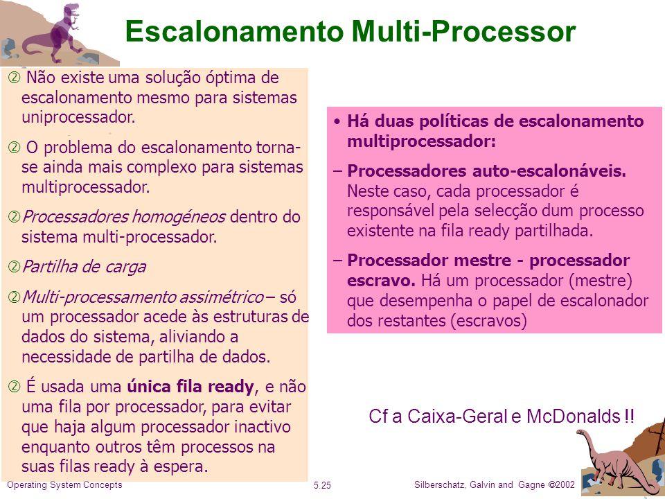 Escalonamento Multi-Processor