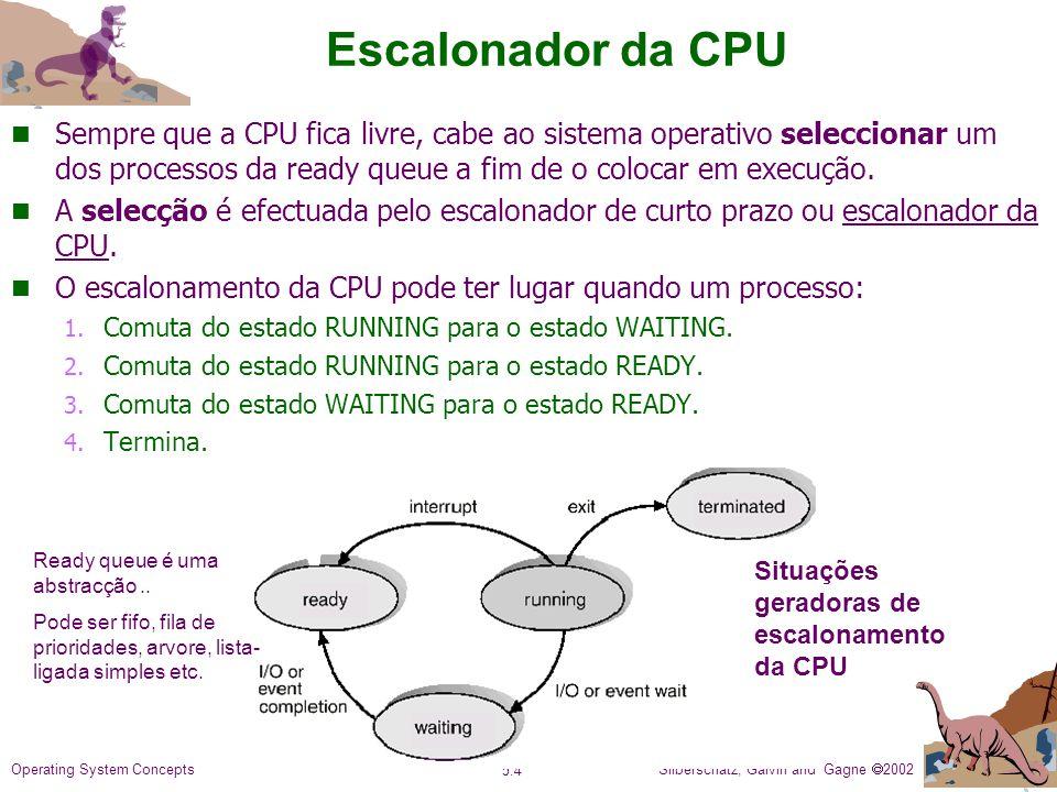 Escalonador da CPU Sempre que a CPU fica livre, cabe ao sistema operativo seleccionar um dos processos da ready queue a fim de o colocar em execução.