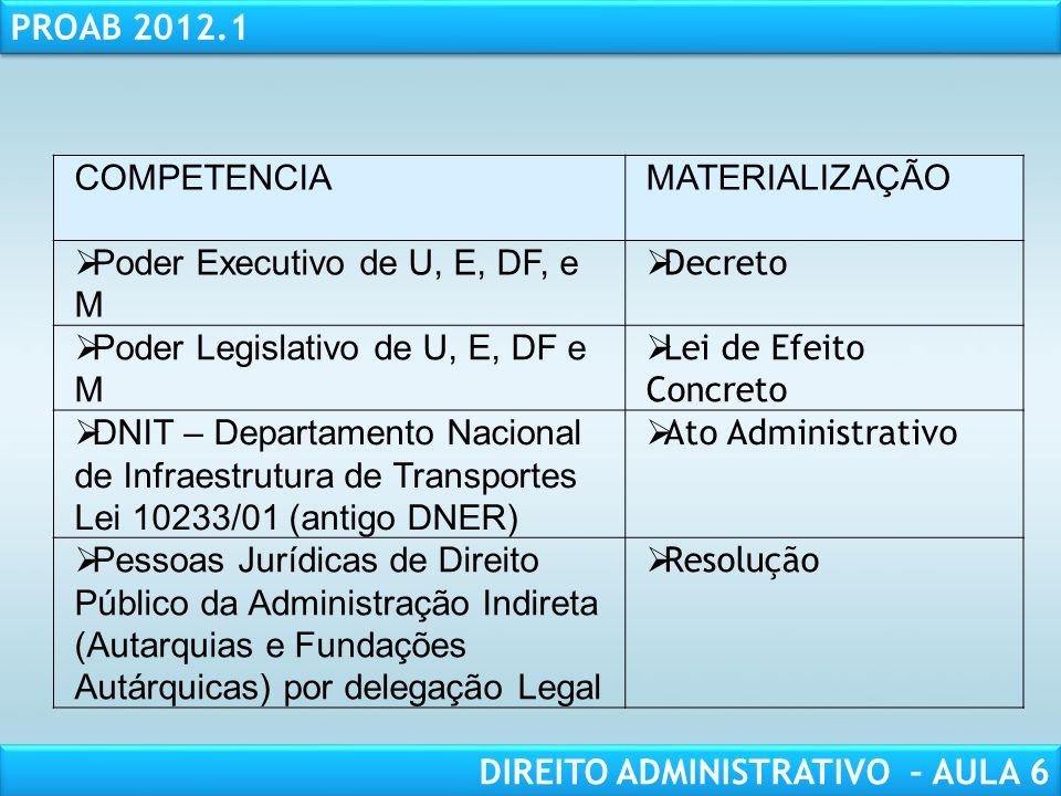 Poder Executivo de U, E, DF, e M Decreto