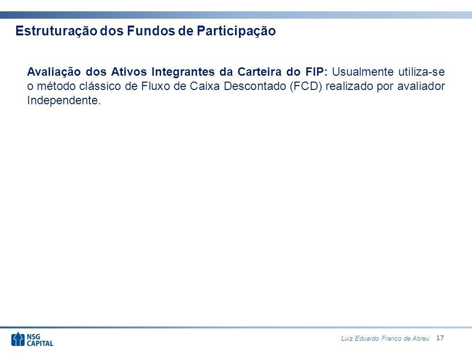 Luiz Eduardo Franco de Abreu
