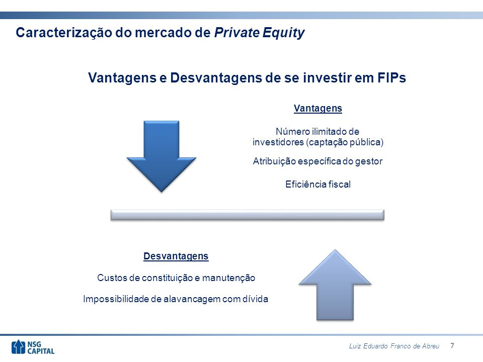 Caracterização do mercado de Private Equity