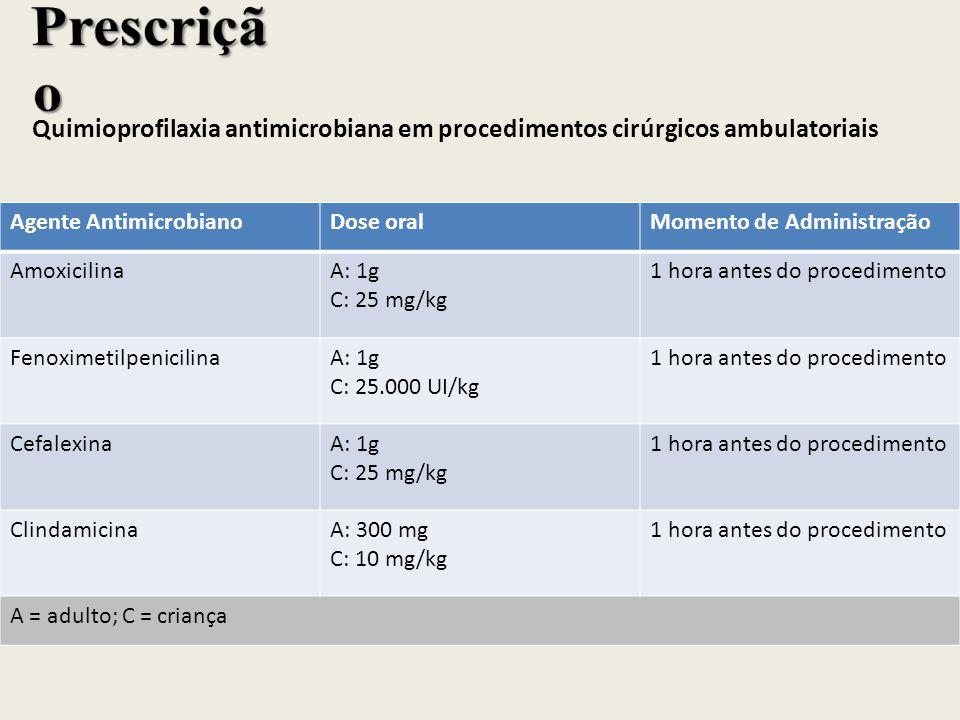 Prescrição Quimioprofilaxia antimicrobiana em procedimentos cirúrgicos ambulatoriais. Agente Antimicrobiano.