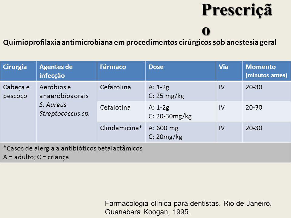 Prescrição Quimioprofilaxia antimicrobiana em procedimentos cirúrgicos sob anestesia geral. Cirurgia.