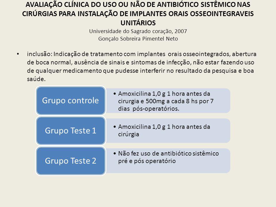 Grupo controle Grupo Teste 1 Grupo Teste 2