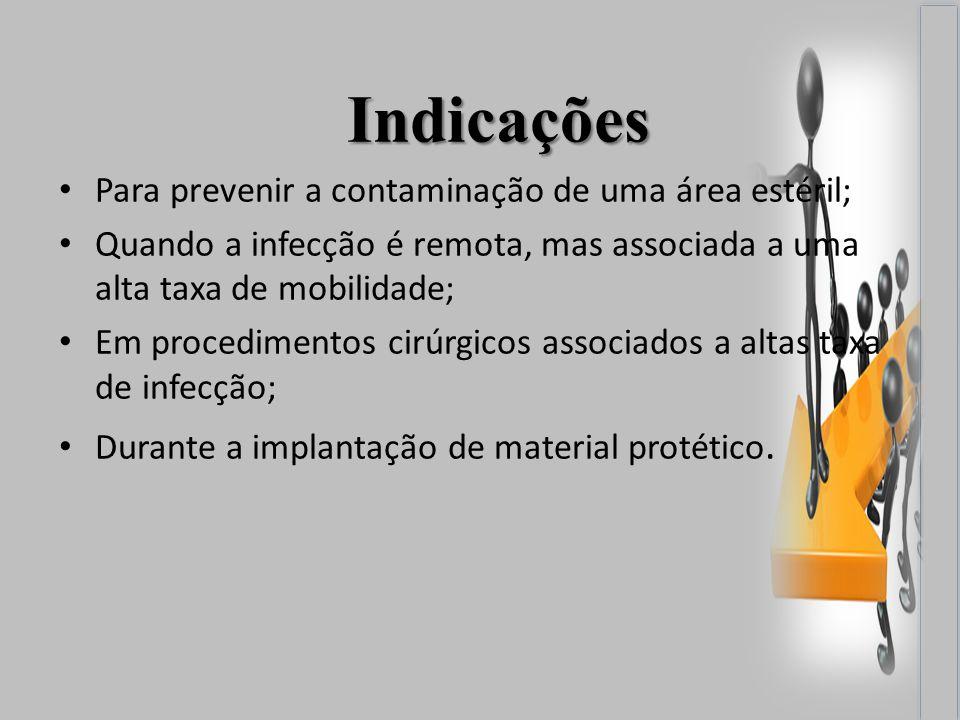 Indicações Para prevenir a contaminação de uma área estéril;