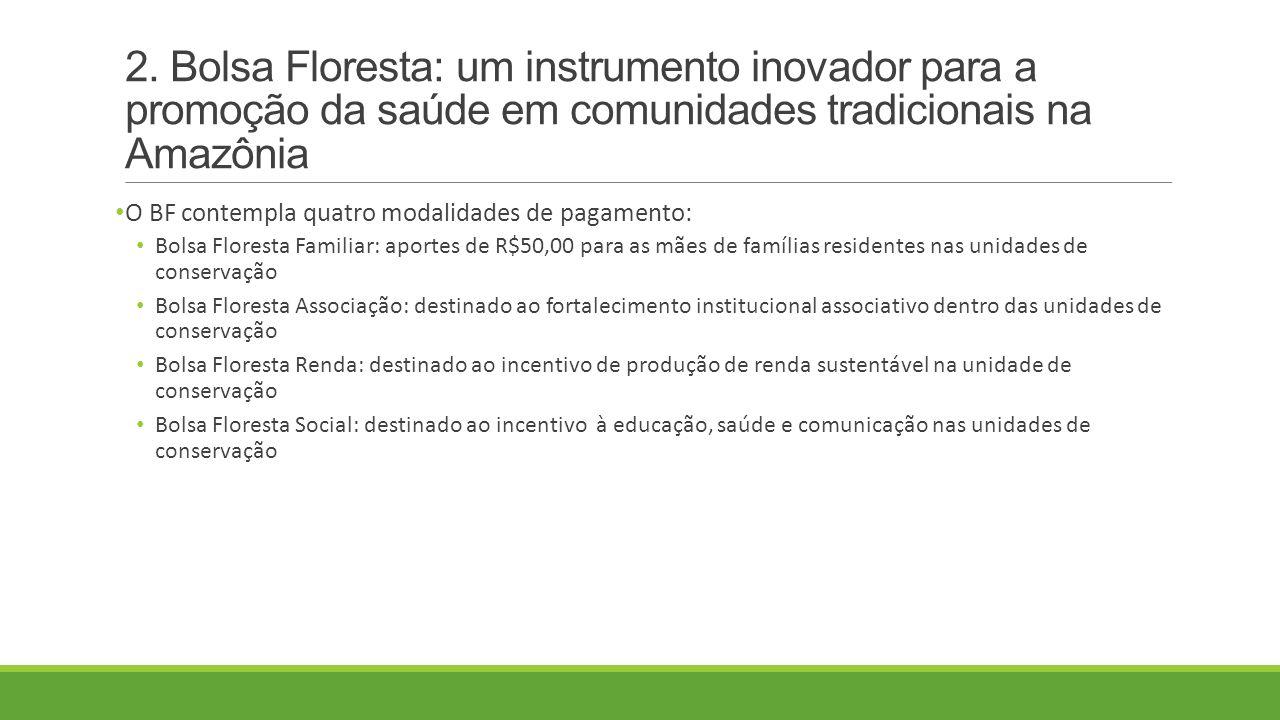 2. Bolsa Floresta: um instrumento inovador para a promoção da saúde em comunidades tradicionais na Amazônia