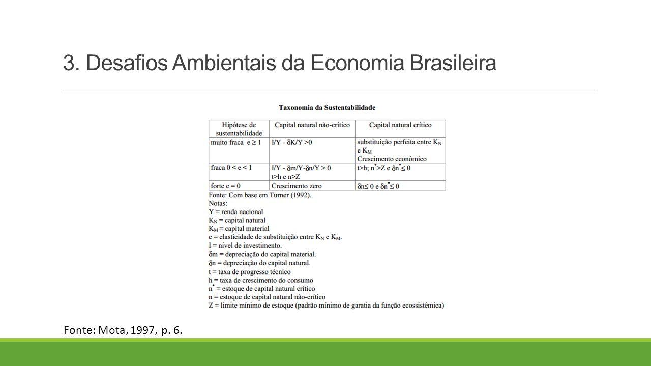 3. Desafios Ambientais da Economia Brasileira