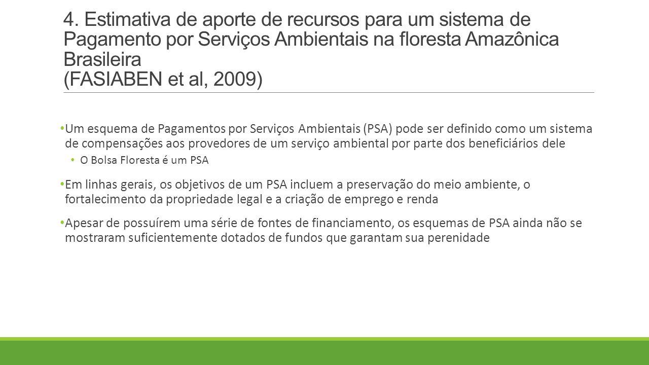 4. Estimativa de aporte de recursos para um sistema de Pagamento por Serviços Ambientais na floresta Amazônica Brasileira (FASIABEN et al, 2009)