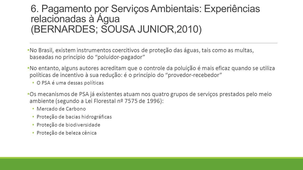 6. Pagamento por Serviços Ambientais: Experiências relacionadas à Água (BERNARDES; SOUSA JUNIOR,2010)