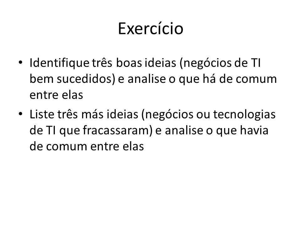 Exercício Identifique três boas ideias (negócios de TI bem sucedidos) e analise o que há de comum entre elas.
