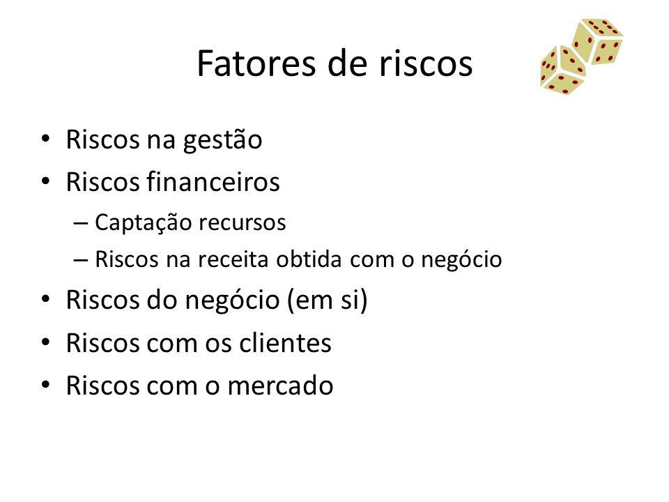 Fatores de riscos Riscos na gestão Riscos financeiros