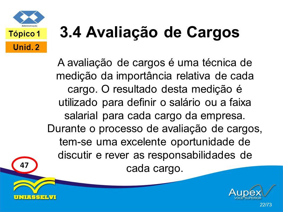 3.4 Avaliação de Cargos Tópico 1. Unid. 2.