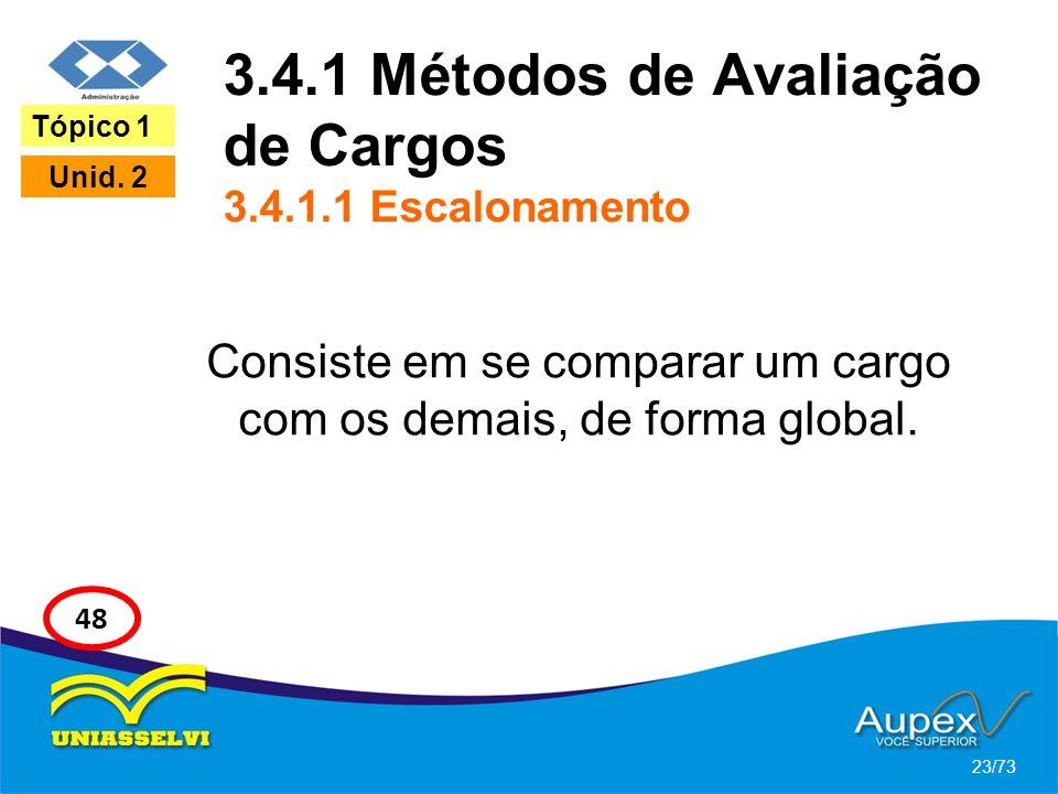 3.4.1 Métodos de Avaliação de Cargos 3.4.1.1 Escalonamento
