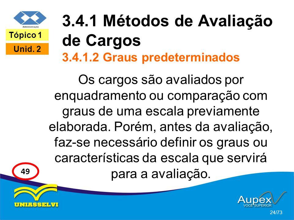 3.4.1 Métodos de Avaliação de Cargos 3.4.1.2 Graus predeterminados