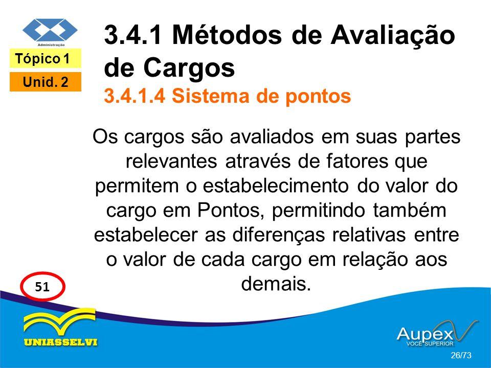 3.4.1 Métodos de Avaliação de Cargos 3.4.1.4 Sistema de pontos