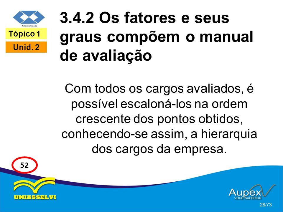3.4.2 Os fatores e seus graus compõem o manual de avaliação