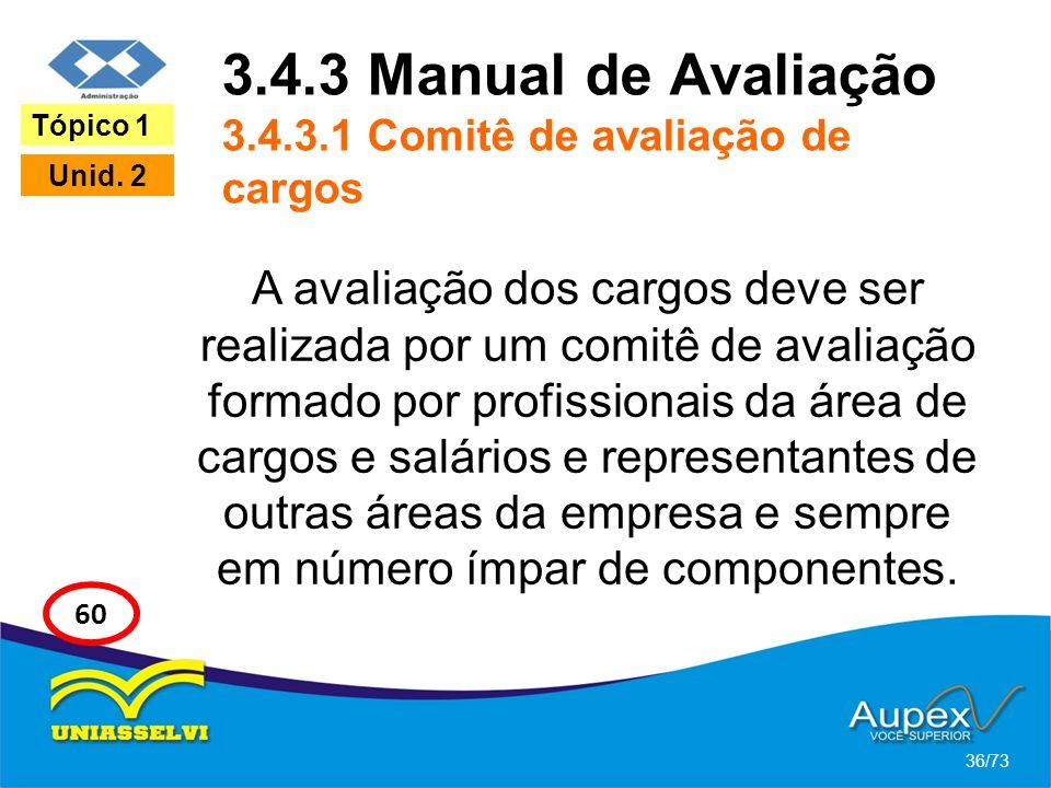 3.4.3 Manual de Avaliação 3.4.3.1 Comitê de avaliação de cargos