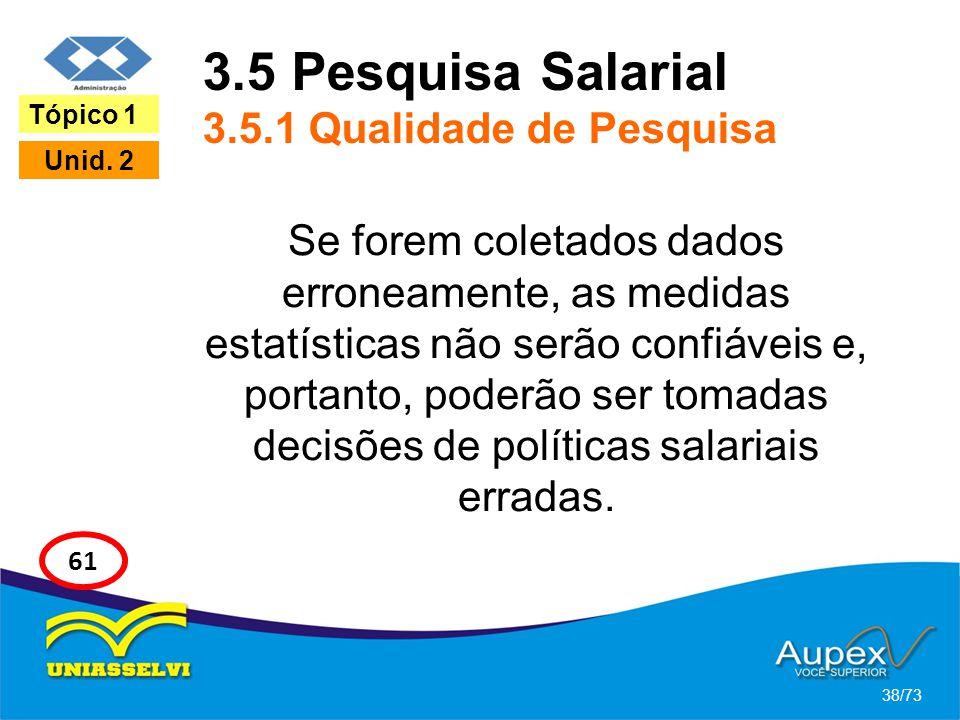 3.5 Pesquisa Salarial 3.5.1 Qualidade de Pesquisa