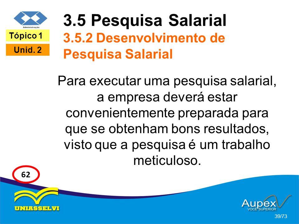 3.5 Pesquisa Salarial 3.5.2 Desenvolvimento de Pesquisa Salarial