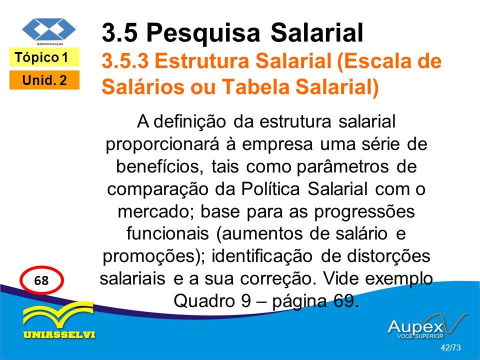 3.5 Pesquisa Salarial 3.5.3 Estrutura Salarial (Escala de Salários ou Tabela Salarial)