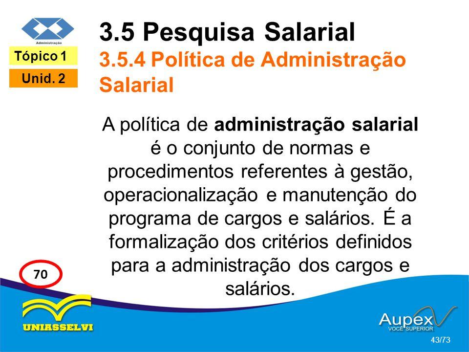 3.5 Pesquisa Salarial 3.5.4 Política de Administração Salarial