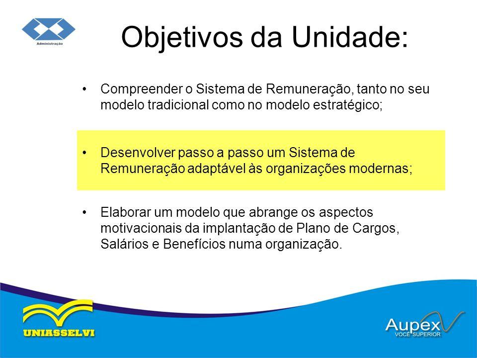 Objetivos da Unidade: Compreender o Sistema de Remuneração, tanto no seu modelo tradicional como no modelo estratégico;