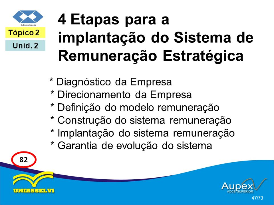 4 Etapas para a implantação do Sistema de Remuneração Estratégica