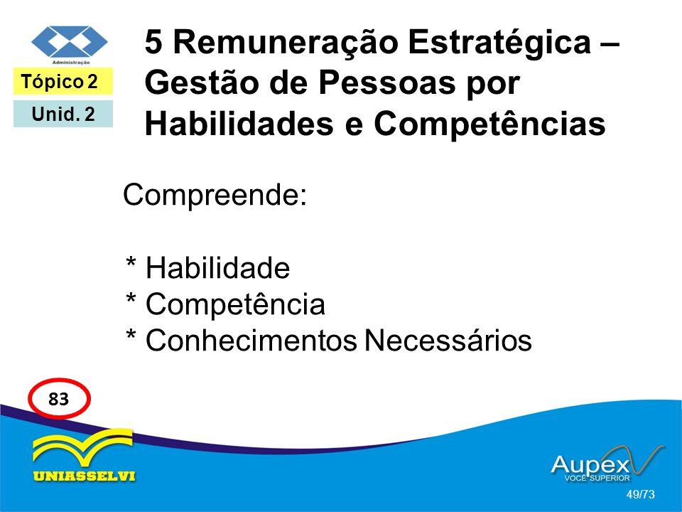 5 Remuneração Estratégica – Gestão de Pessoas por Habilidades e Competências
