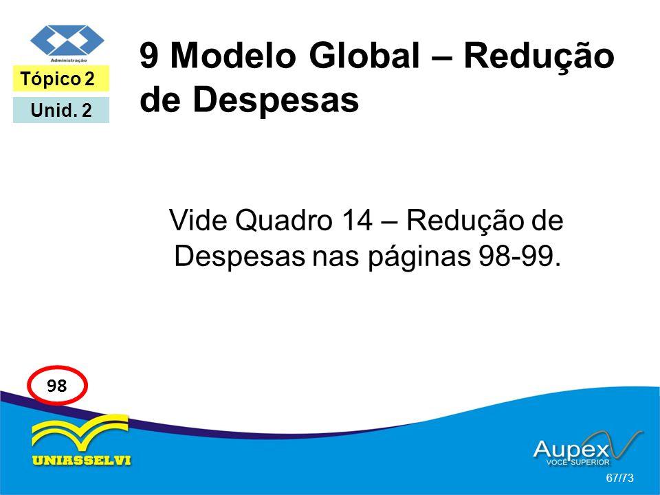 9 Modelo Global – Redução de Despesas