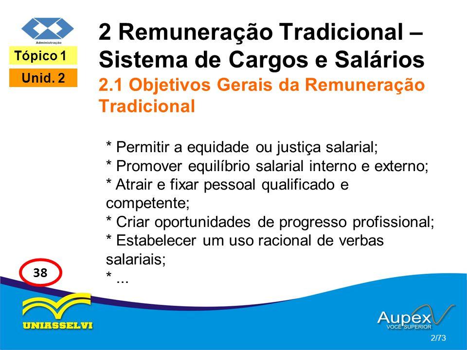 2 Remuneração Tradicional – Sistema de Cargos e Salários 2