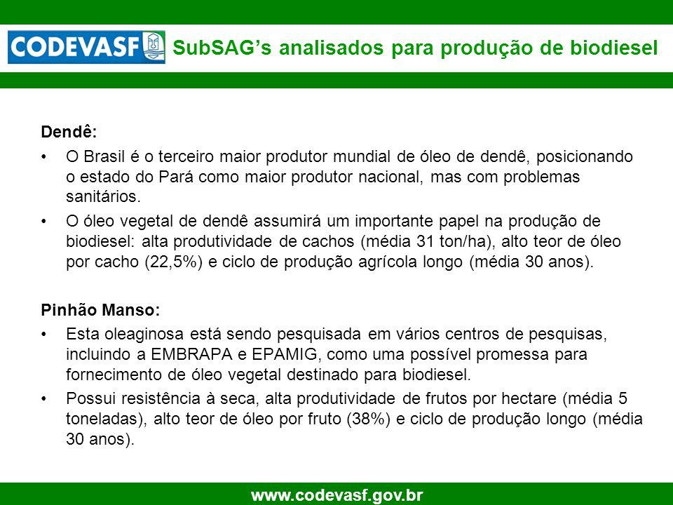 SubSAG's analisados para produção de biodiesel