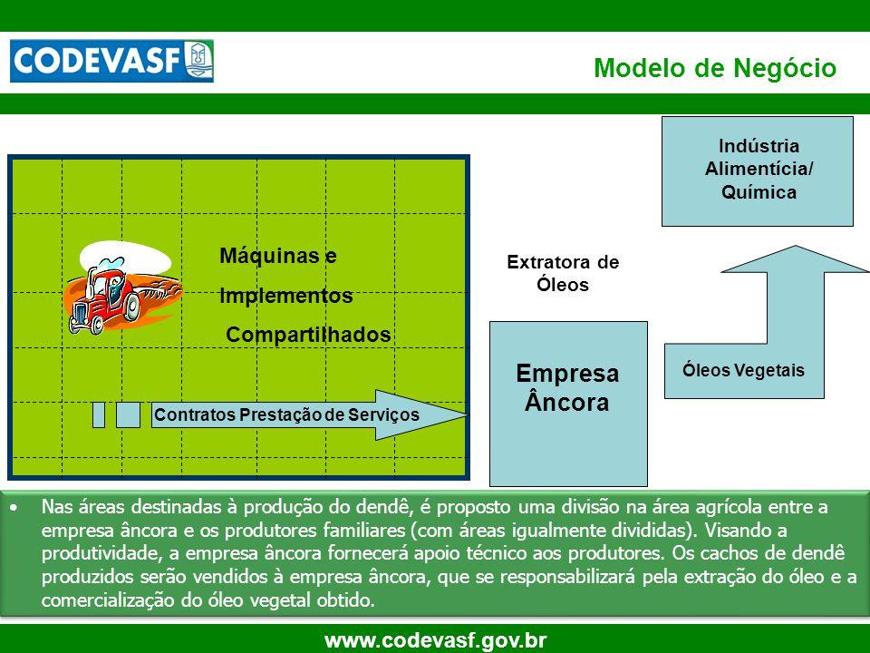 Indústria Alimentícia/ Química Contratos Prestação de Serviços
