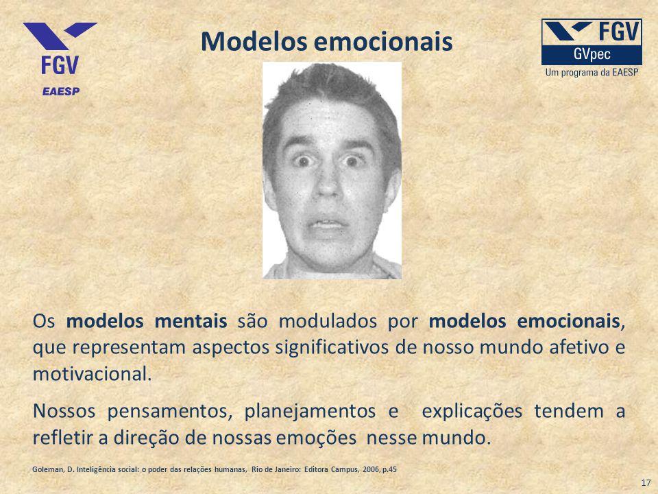 Modelos emocionais
