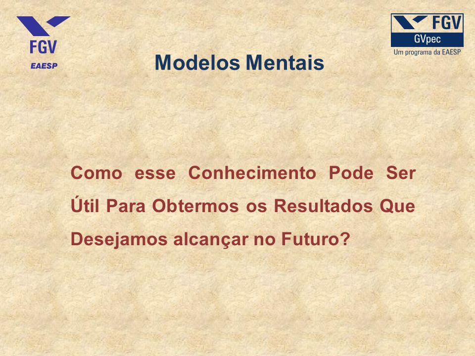 Modelos Mentais Como esse Conhecimento Pode Ser Útil Para Obtermos os Resultados Que Desejamos alcançar no Futuro