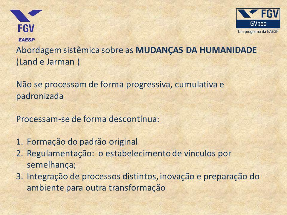 Abordagem sistêmica sobre as MUDANÇAS DA HUMANIDADE (Land e Jarman )