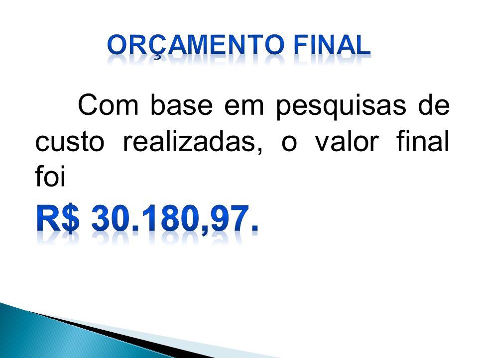ORÇAMENTO final Com base em pesquisas de custo realizadas, o valor final foi R$ 30.180,97.