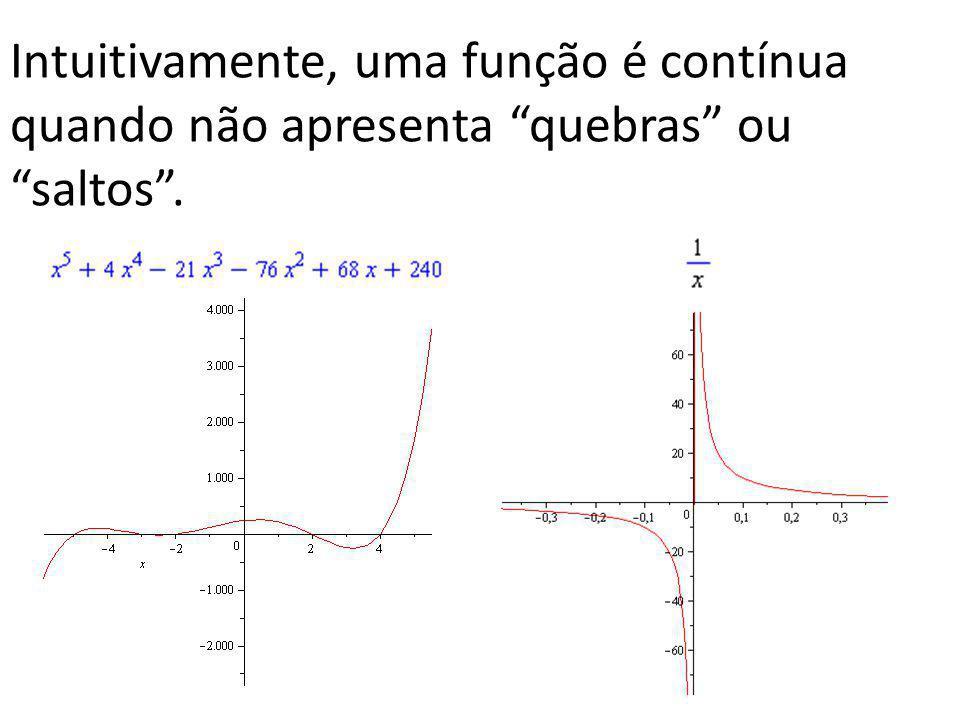 Intuitivamente, uma função é contínua quando não apresenta quebras ou saltos .