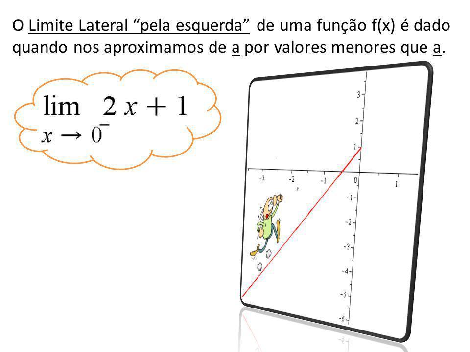 O Limite Lateral pela esquerda de uma função f(x) é dado quando nos aproximamos de a por valores menores que a.