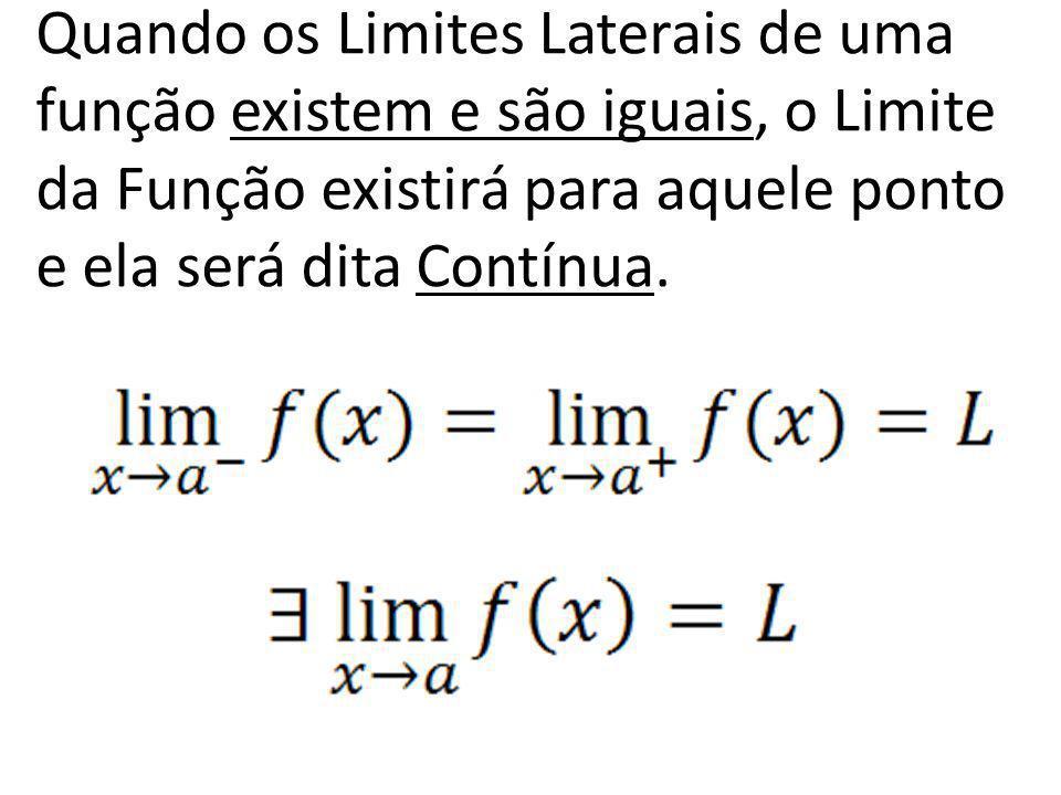 Quando os Limites Laterais de uma função existem e são iguais, o Limite da Função existirá para aquele ponto e ela será dita Contínua.