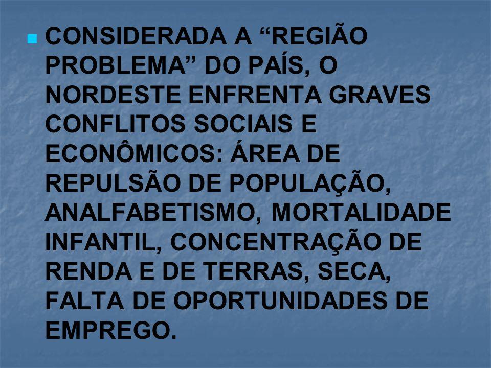 CONSIDERADA A REGIÃO PROBLEMA DO PAÍS, O NORDESTE ENFRENTA GRAVES CONFLITOS SOCIAIS E ECONÔMICOS: ÁREA DE REPULSÃO DE POPULAÇÃO, ANALFABETISMO, MORTALIDADE INFANTIL, CONCENTRAÇÃO DE RENDA E DE TERRAS, SECA, FALTA DE OPORTUNIDADES DE EMPREGO.