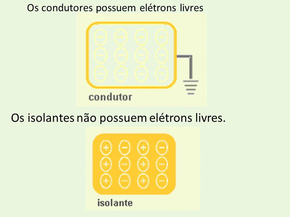Os isolantes não possuem elétrons livres.