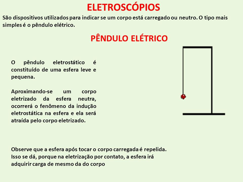 ELETROSCÓPIOS PÊNDULO ELÉTRICO