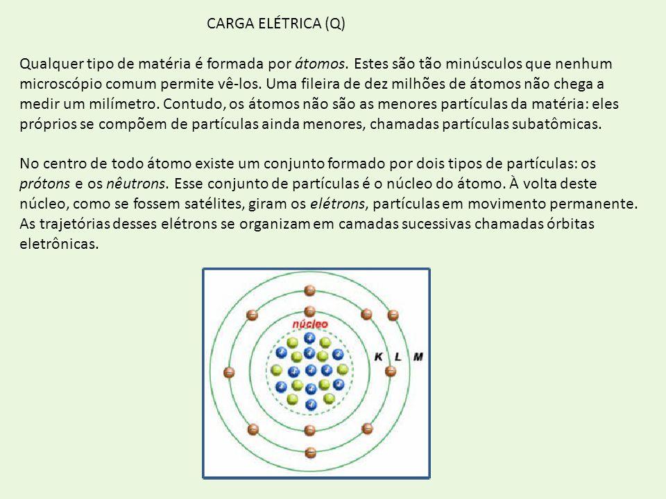 CARGA ELÉTRICA (Q)