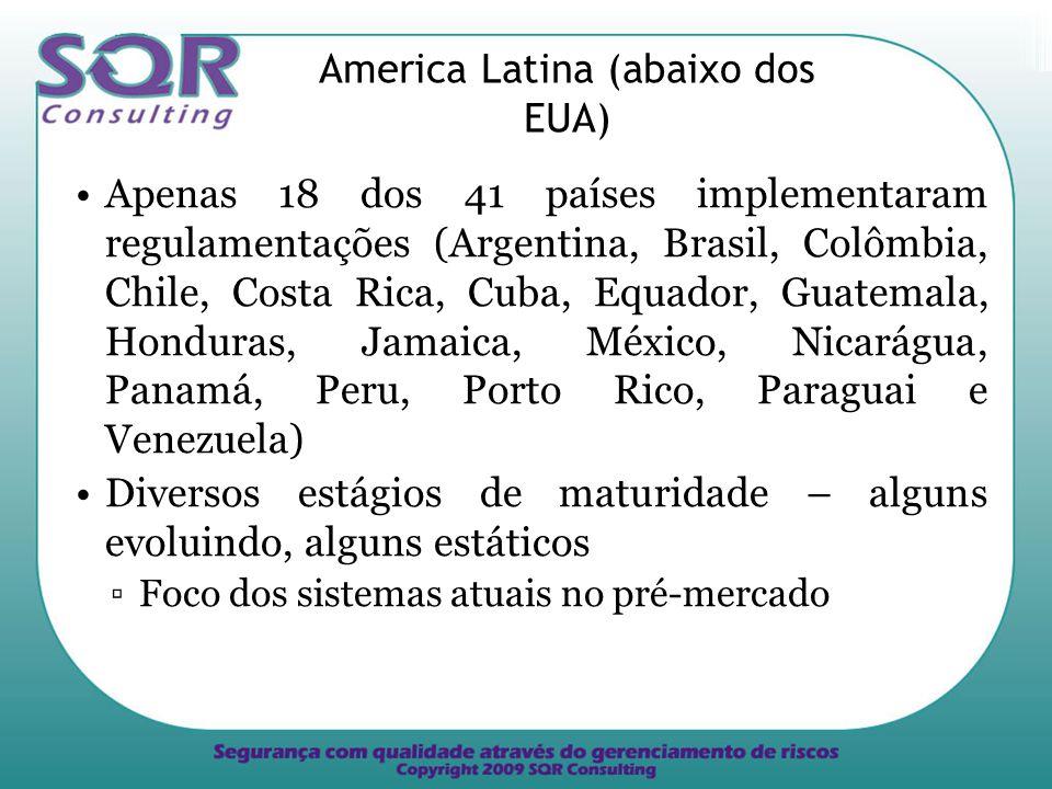 America Latina (abaixo dos EUA)