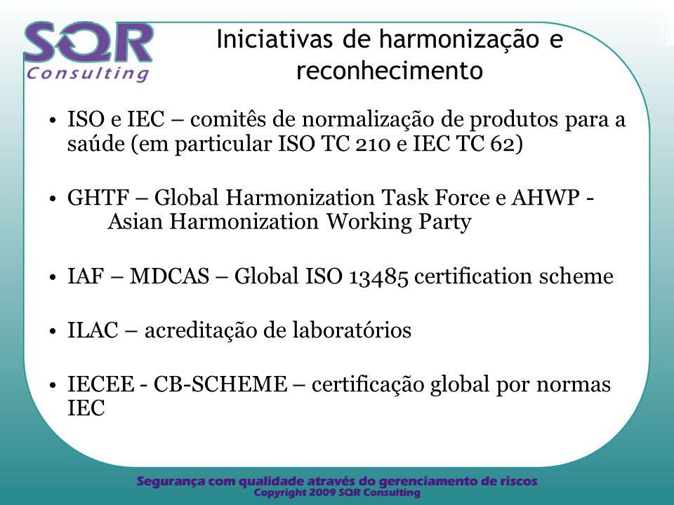 Iniciativas de harmonização e reconhecimento