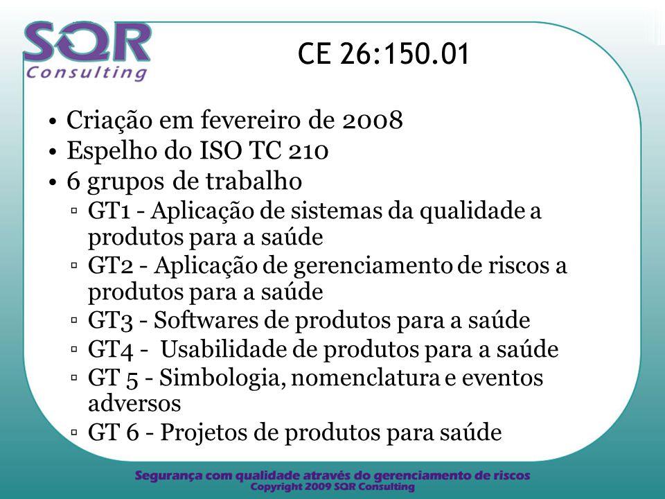 CE 26:150.01 Criação em fevereiro de 2008 Espelho do ISO TC 210