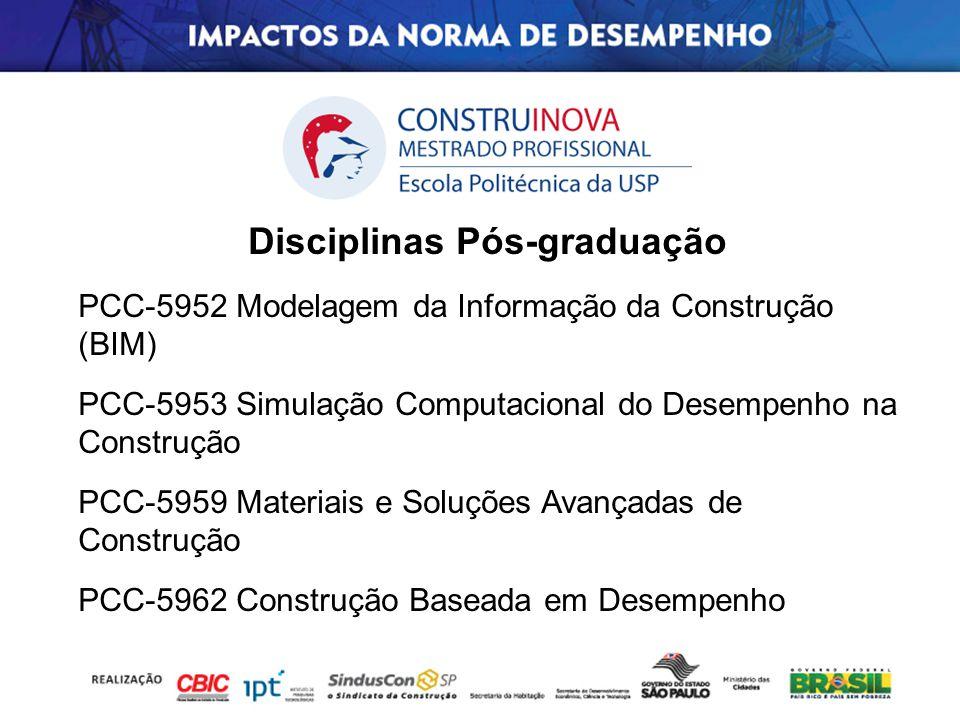 Disciplinas Pós-graduação